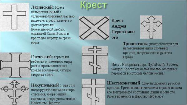 вот разновидности крестов и их значение фото ученым